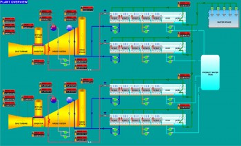 Combined Heat and Power (CHP) Electric, Protection and Control System -